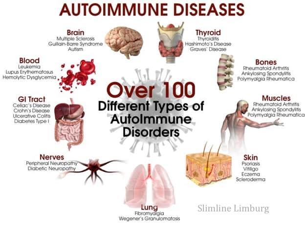 ziekte van pfeiffer gevolgen